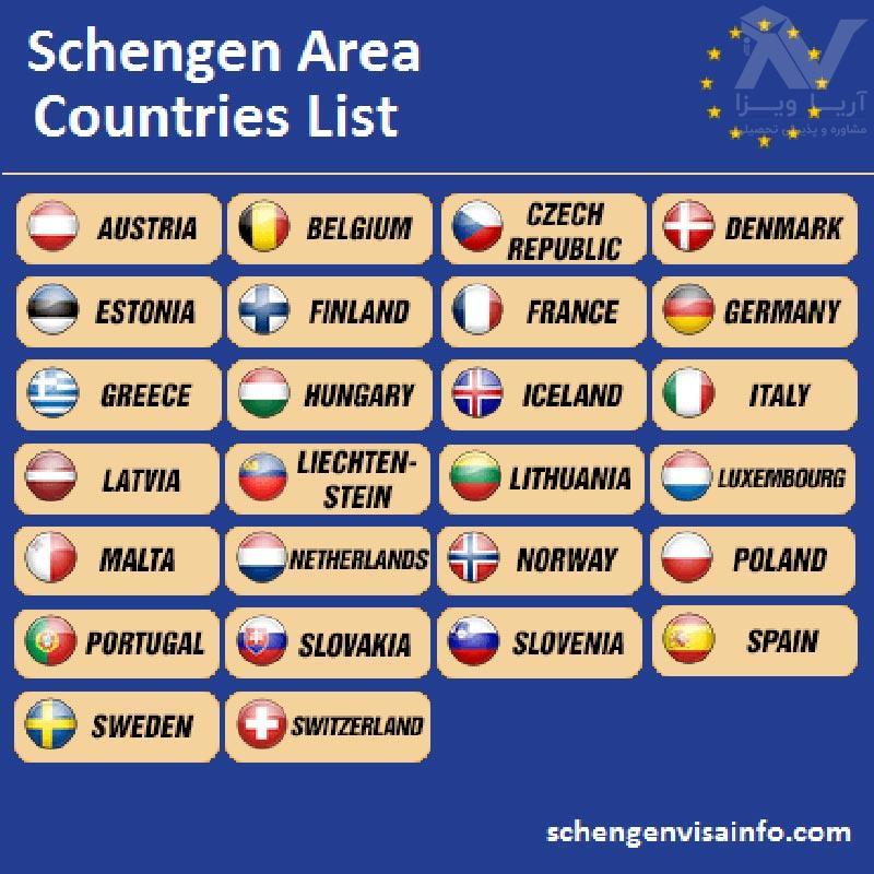 ویزای دانشجویی اروپا