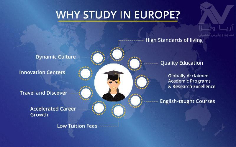 چرا تحصیل در اروپا